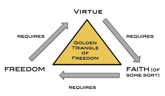 golden triangle.png