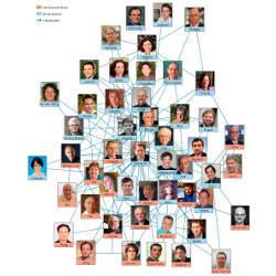 web of networks.jpg