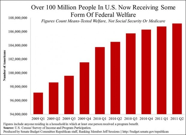 welfare chart.jpg